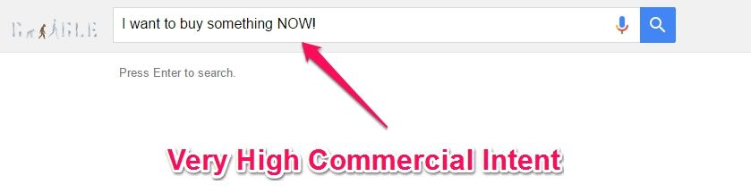 Very High Commercial Intent