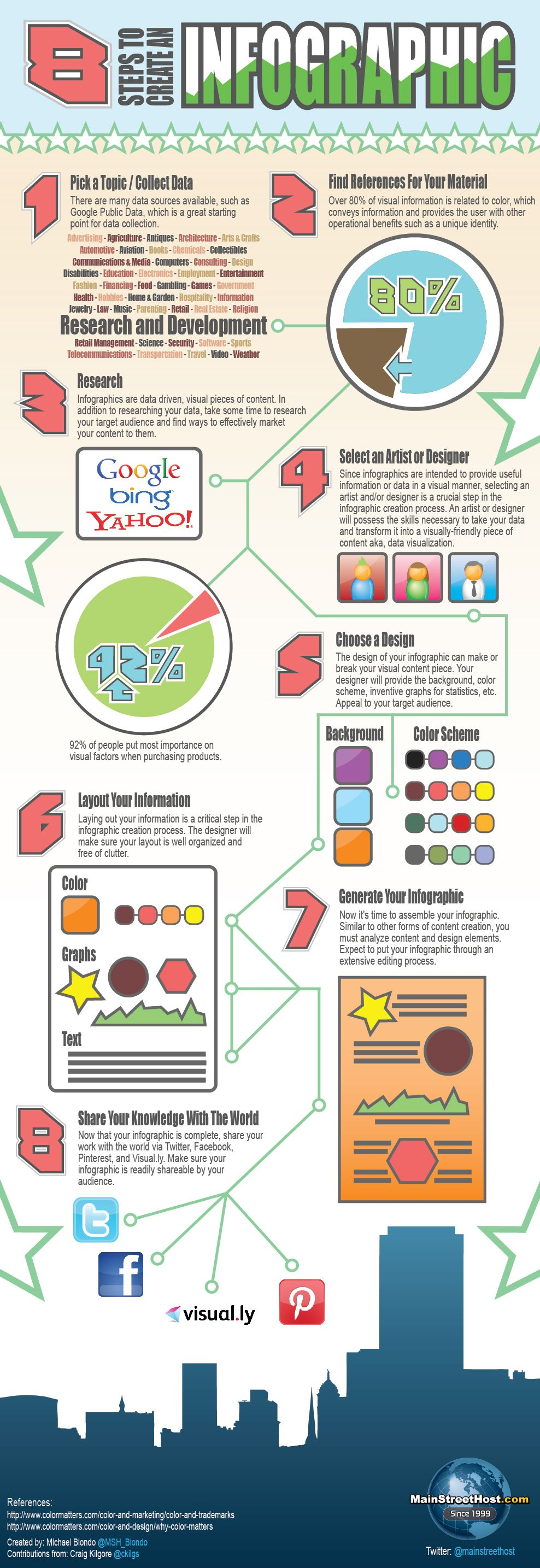 How to Create an Infographic