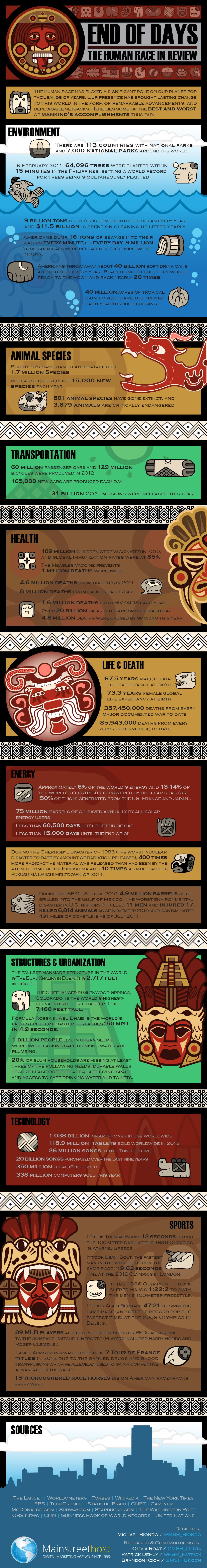 End Of Days Infographic