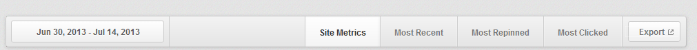 Pinterest Analytics Tabs