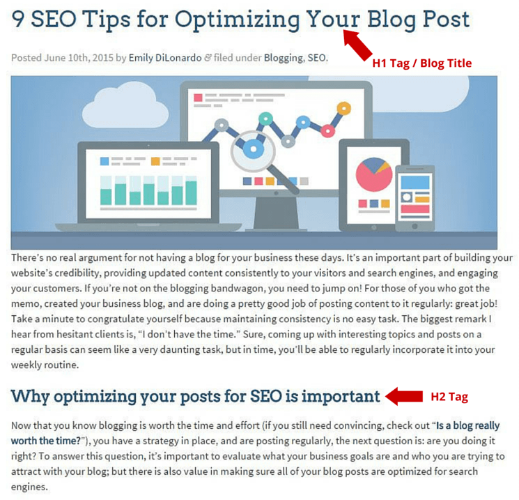 Blog Title and H Tags for SEO