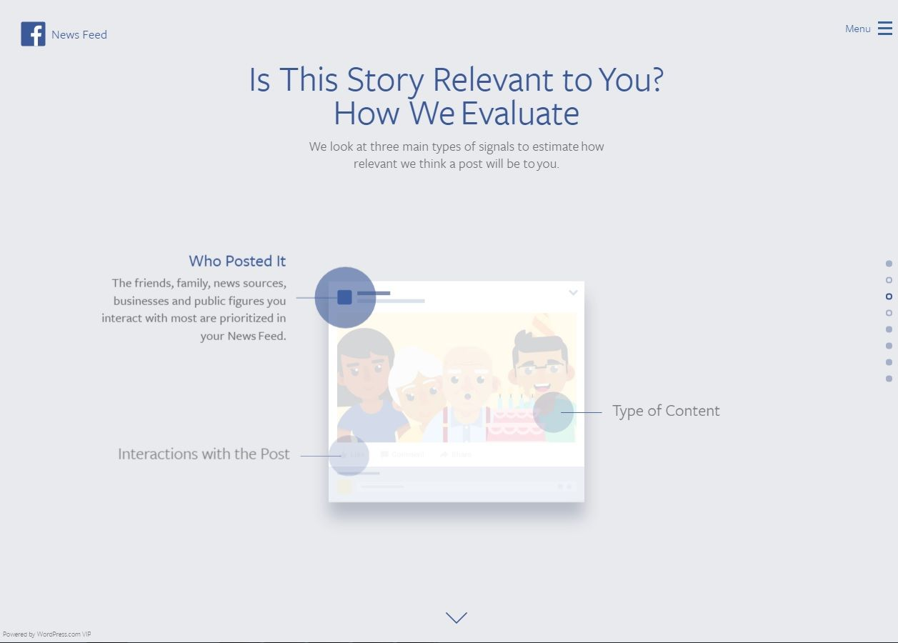 Facebook NewsFeed Social Media Algorithms
