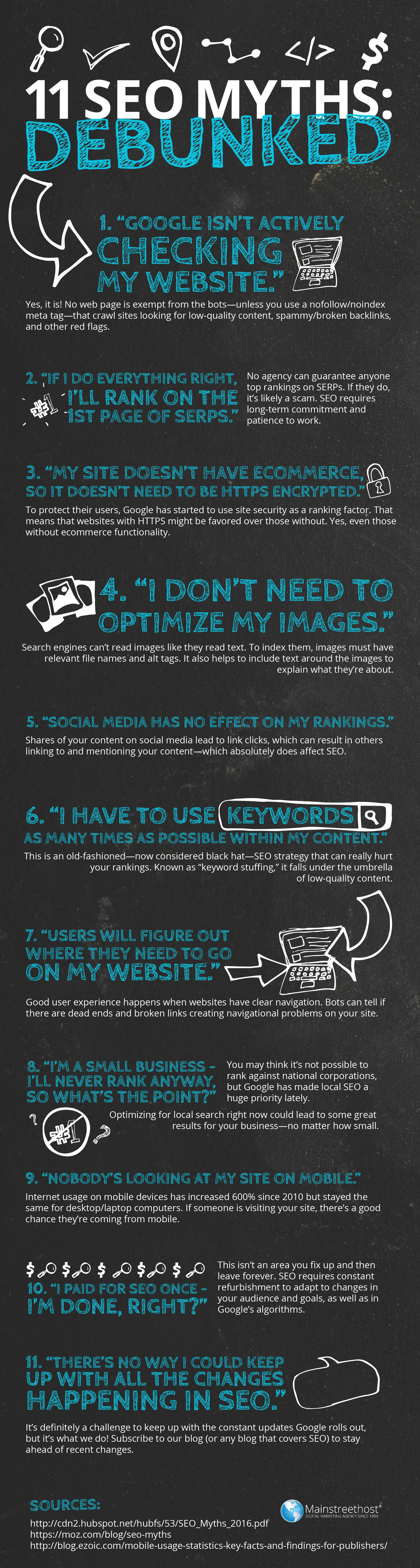 11 SEO Myths Infographic