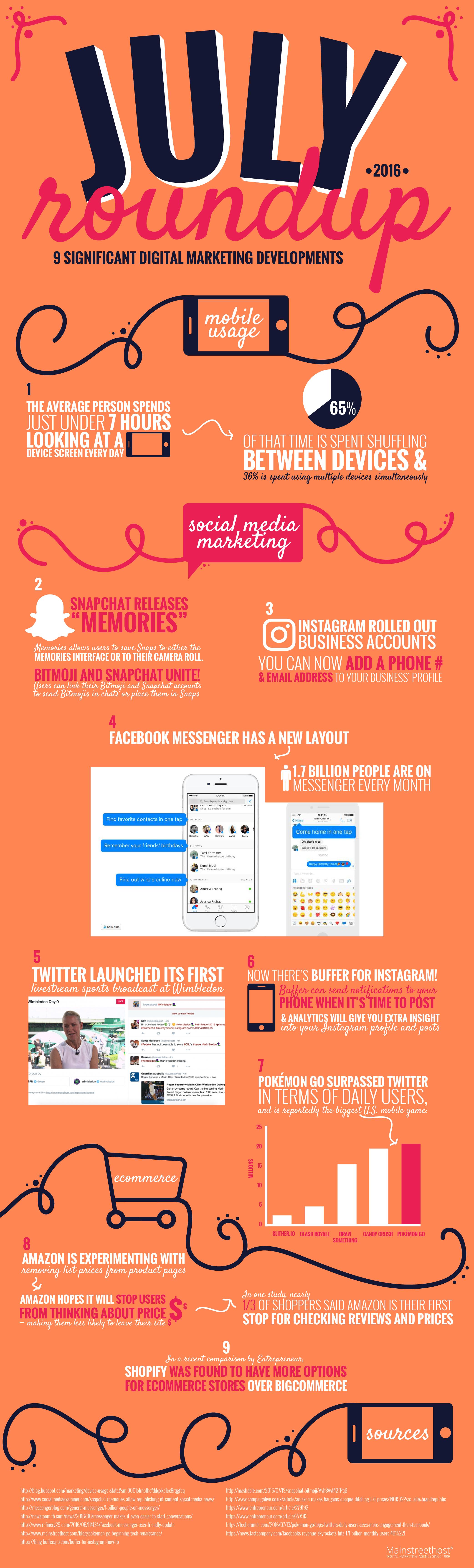 July Digital Marketing Roundup Infographic