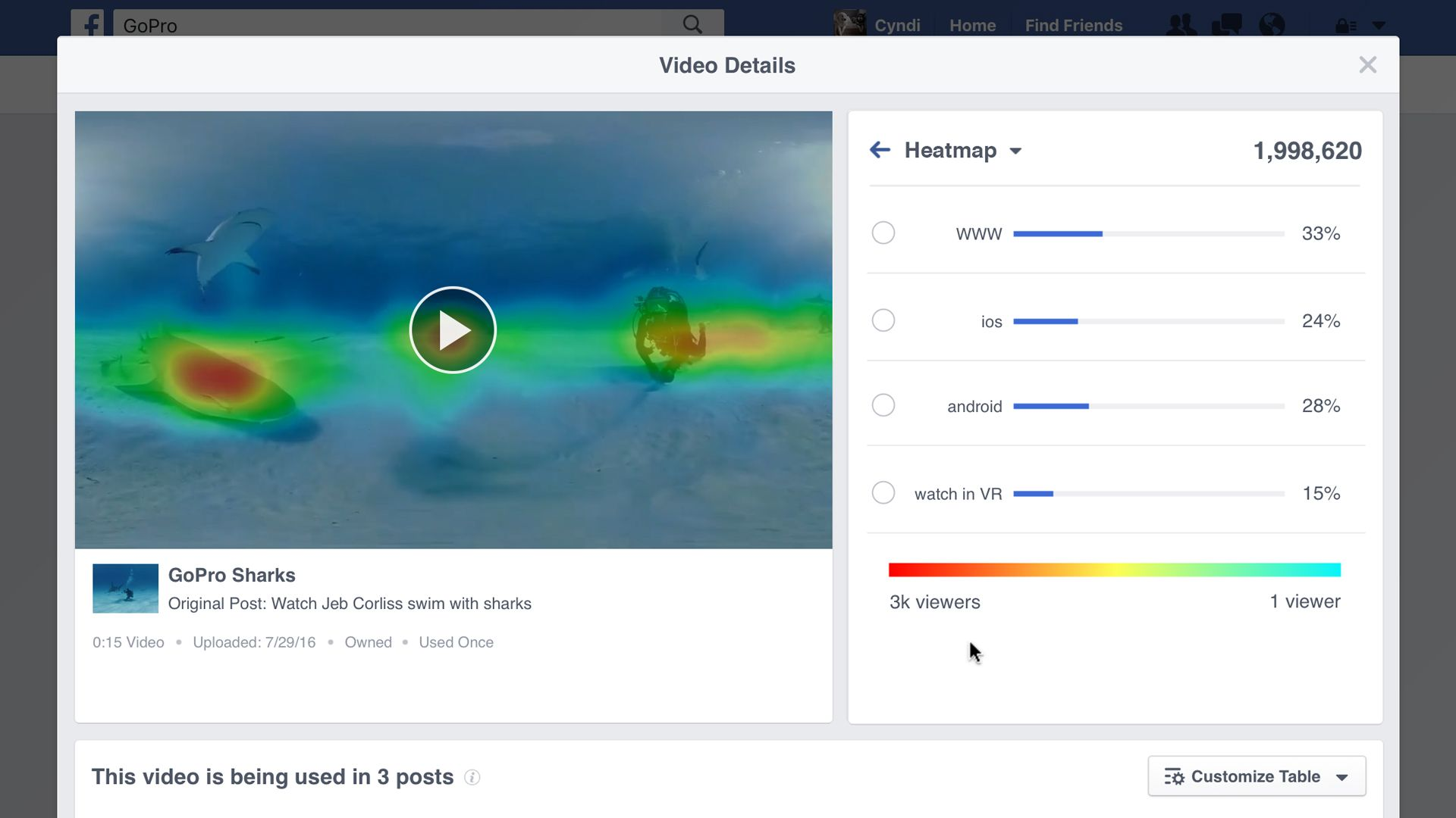 360 Degree Video Video Marketing