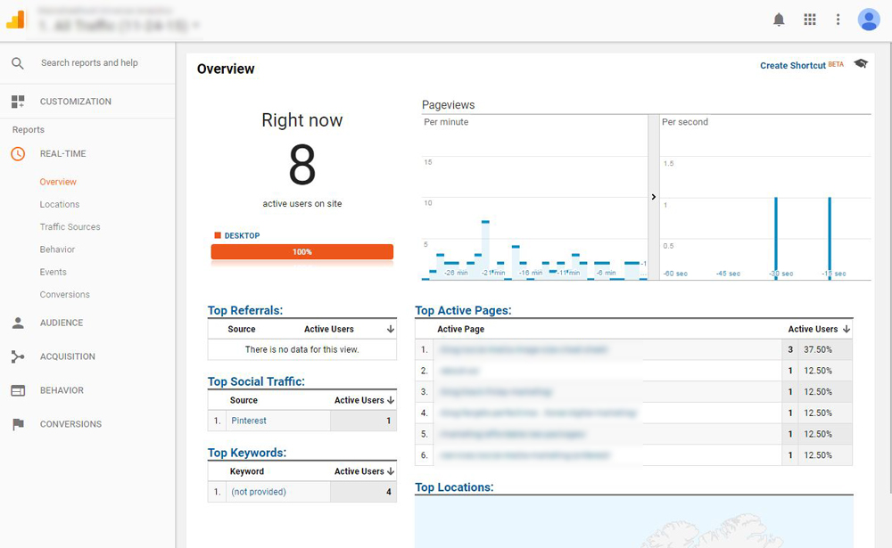 Google Analytics Real Time Tracking