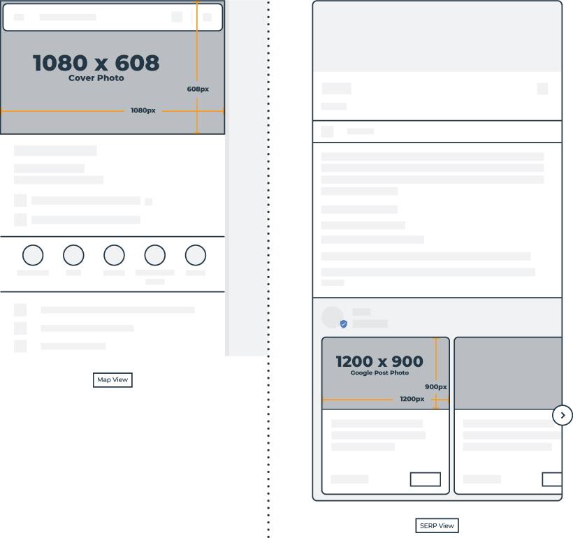 Hoja de referencia de tamaño de imagen de redes sociales 2020